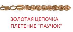 Золотая цепочка Плетение паучок