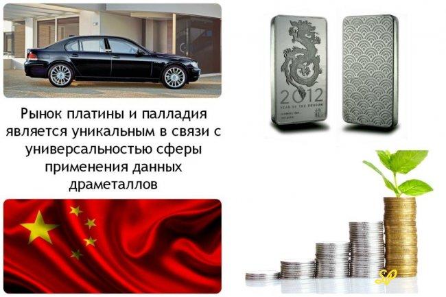 Коллаж об уникальности рынка платины и палладия