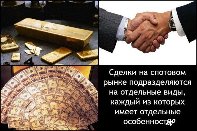 Коллаж о видах сделок на спотовом рынке