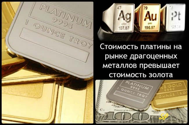 Коллаж о стоимости платины