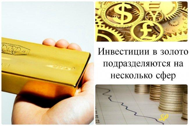 Коллаж о сферах инвестирования в золото