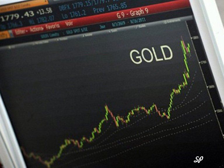 График курса золота на экране