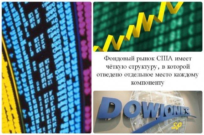 Коллаж о структуре фондового рынка США