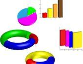 Условные графики и диаграммы