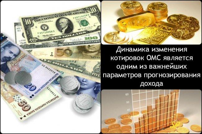 Коллаж с изображениями золотых слитков, монет и денег