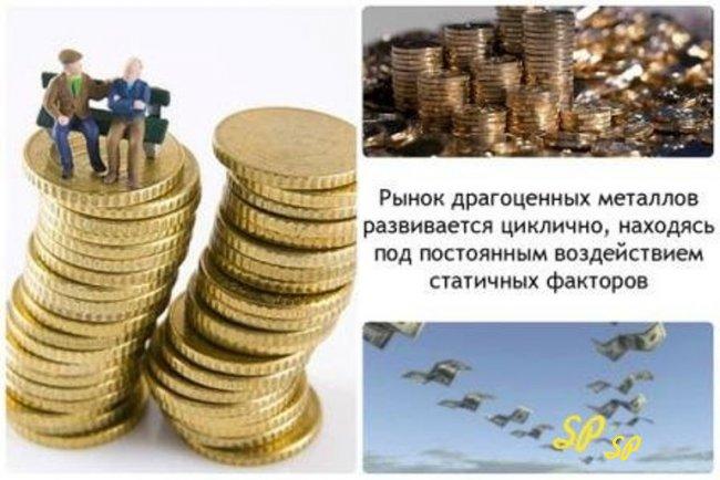 Коллаж об особенностях развития рынка