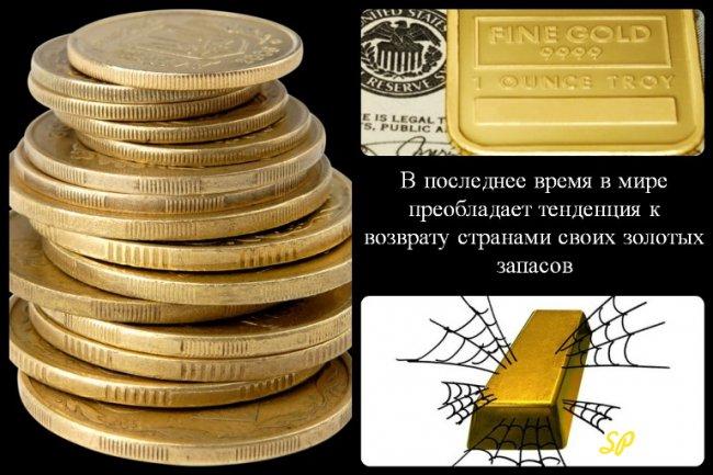 Коллаж о возврате золотых запасов